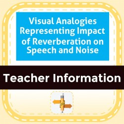 Visual Analogies Representing Impact of Reverberation on Speech and Noise